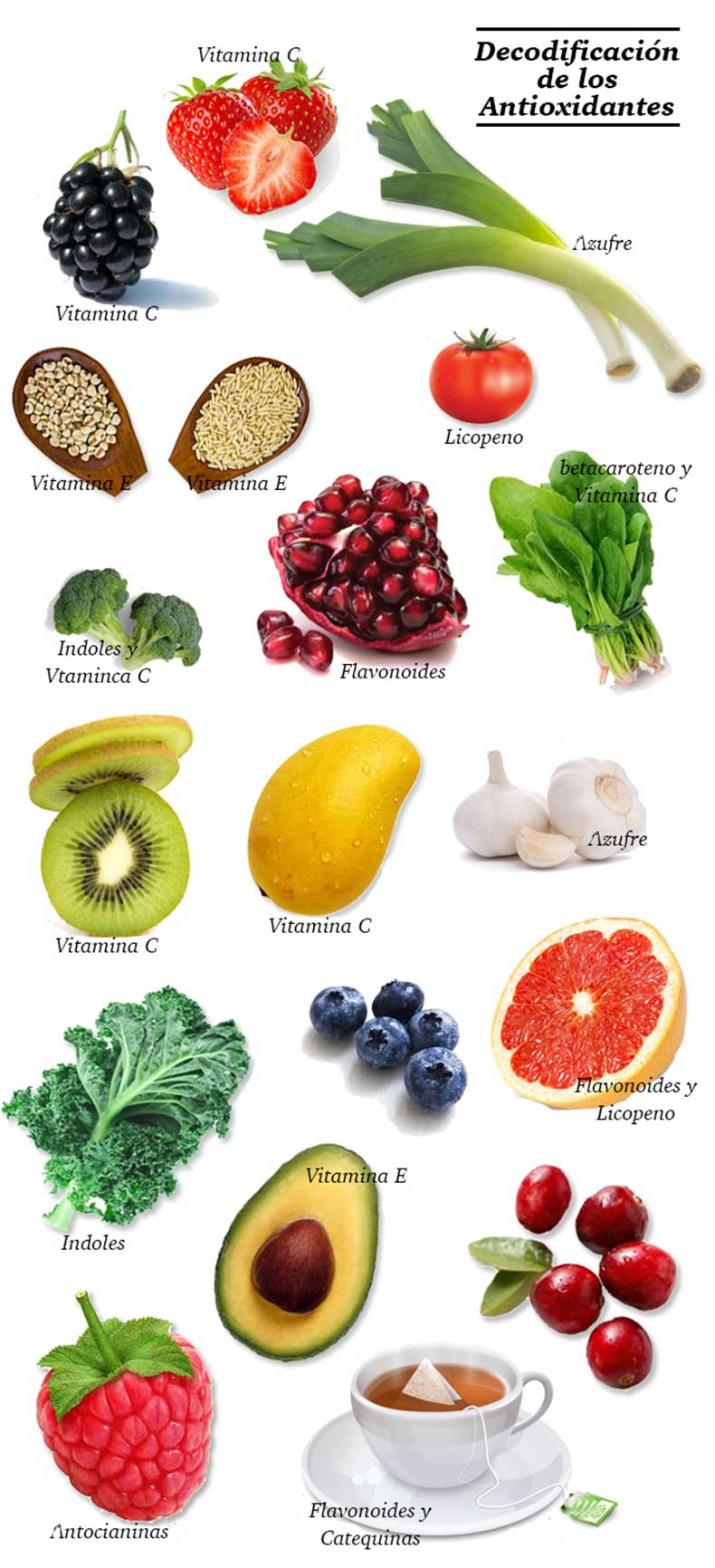 antioxidants-packed-foods