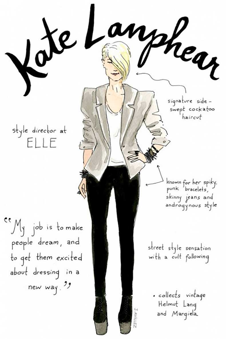 sketched-27-illustrations-of-major-fashion-editors-1587828-1449599080.640x0c
